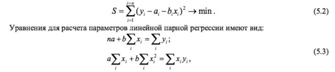 formula liniei tendinței liniare)