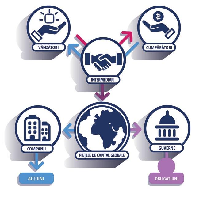 strategia de opțiuni pe piața de valori)