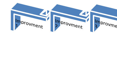 trend Turbo 5 Minute Forex binar strategie de tranzacționare Opțiuni   romaniaservicii.ro