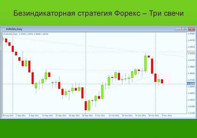 opțiunea binară de depunere minimă strategia de tranzacționare a opțiunilor binare triunghi