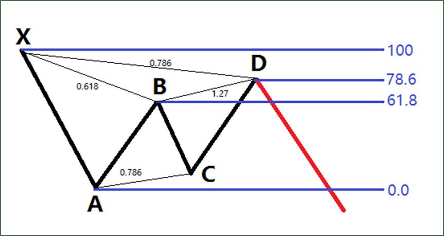 Indicator Opțiuni de model pentru identificarea modelelor de sfeșnice - romaniaservicii.ro