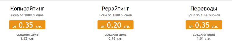 site- uri dovedite pentru a câștiga bani pe Internet fără investiții)