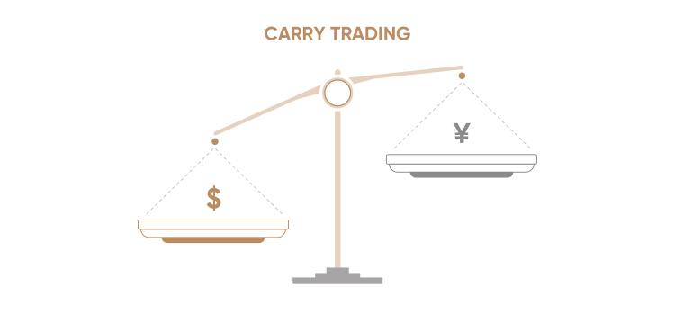 ce este carry trading