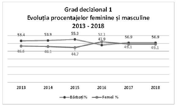 strategia opțiunii 24)