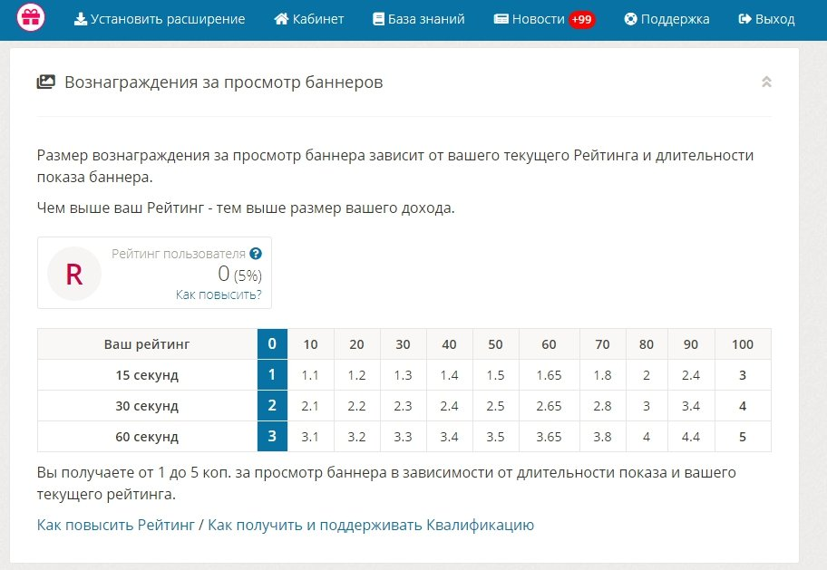 câștigurile din recenziile de pe internet fără investiții)