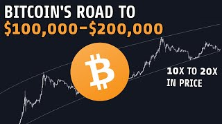 opțiune binară pe bitcoin)