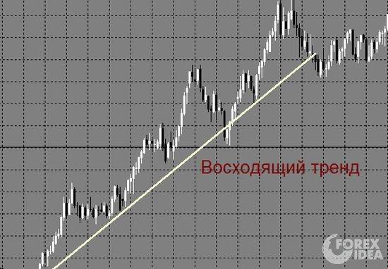 tendințele dolarului și euro în opțiunile binare)