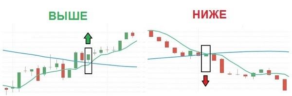 Cum să faci bani repede de acasă Olymp Trade Opțiunea VS IQ | Care Broker este cel mai bun?