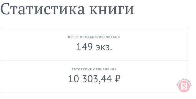 există câștiguri reale prin Internet)