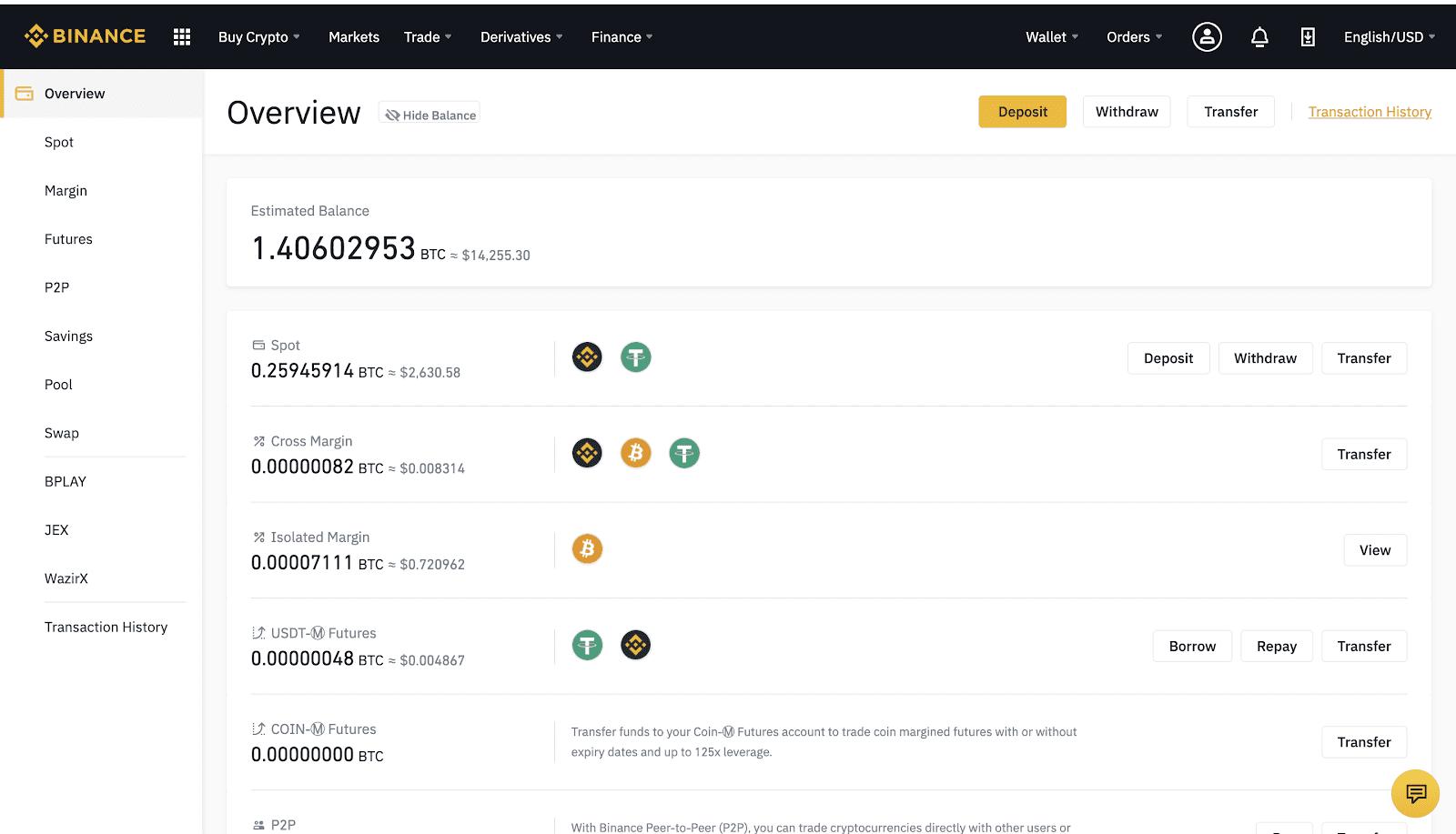 cumpărați bitcoin fără verificarea identității