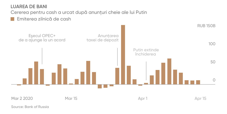 Prognoza Bitcoin pentru o lună