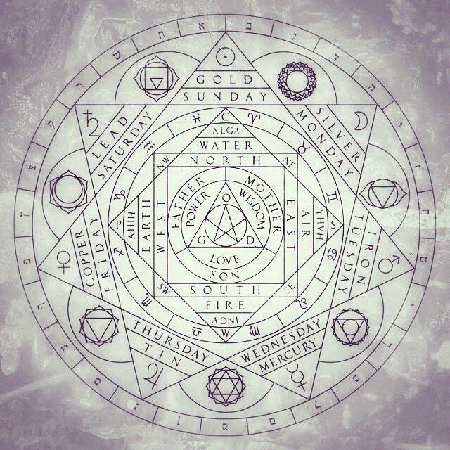 care este simbolul