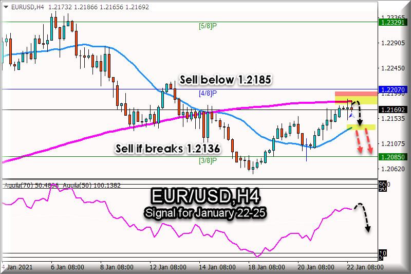 cum se face euro rapid în cazul în care pentru a face bani în timpul nostru