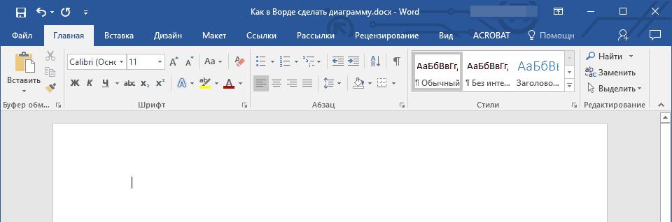 cum funcționează graficul la opțiuni