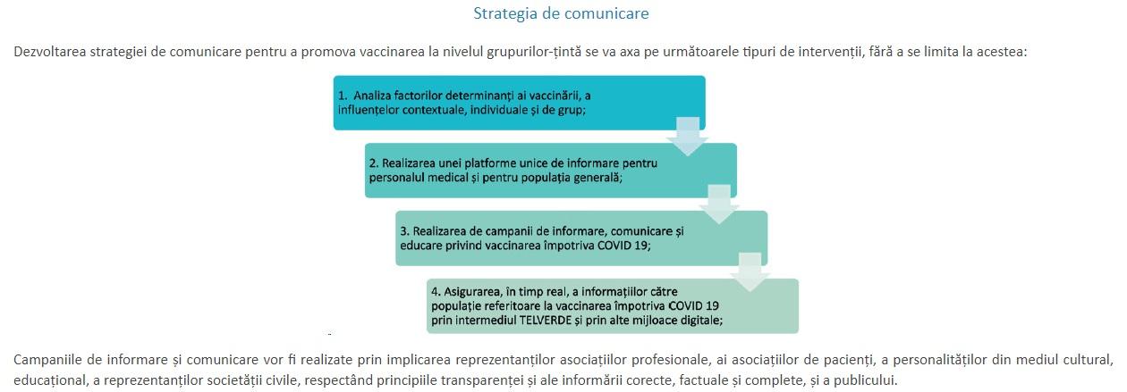 strategia opțiunii 24)
