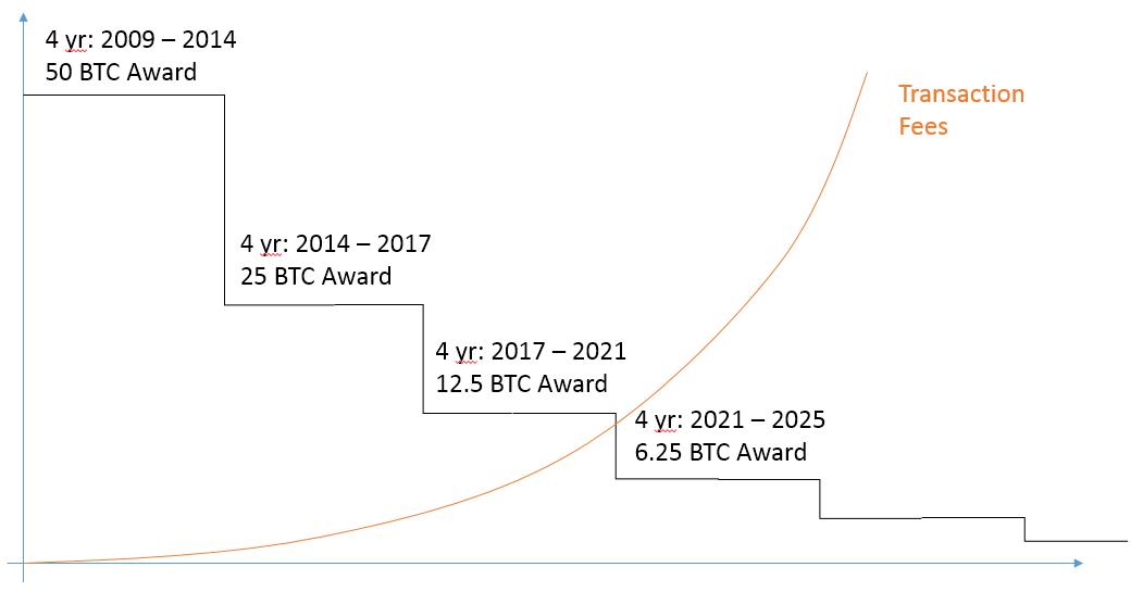 VC câștigurile de pe internet în cazul în care pentru a face bani online cu investiții