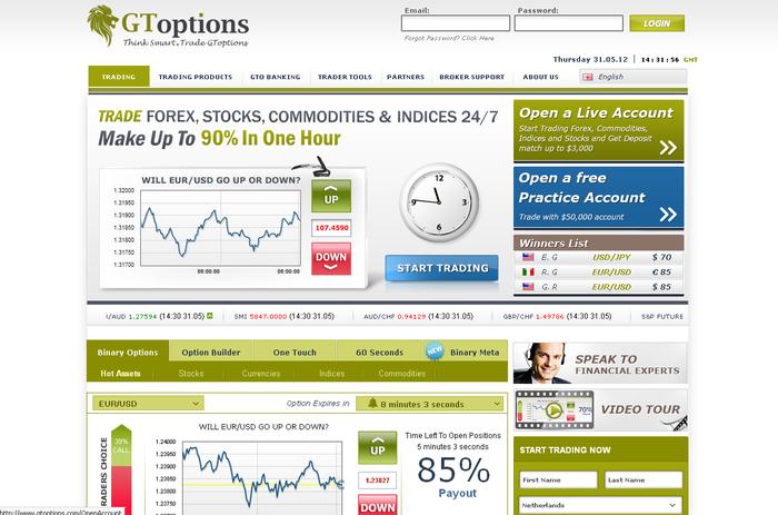 Ayrex opțiune binare opțiune Broker   Aflați cum funcționează Ayrex - investiți stocul online