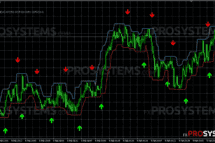 indicator de opțiuni binare profit de 60 de secunde)
