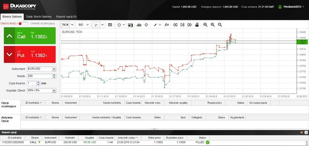 versiunea demo a opțiunilor binare Vă voi învăța cum să câștigați mulți bani