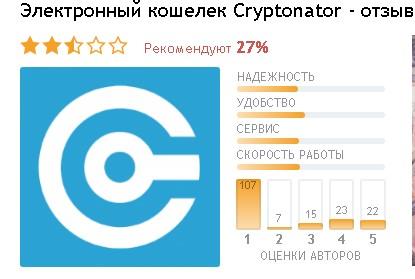 problemă criptonator