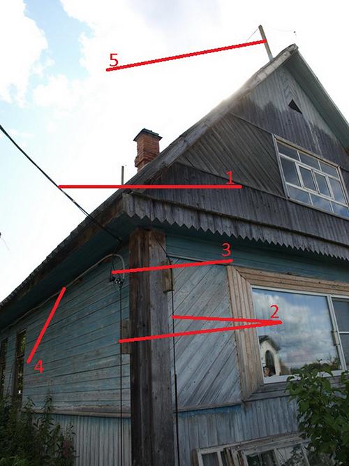 cum să faci bani cu o casă privată)