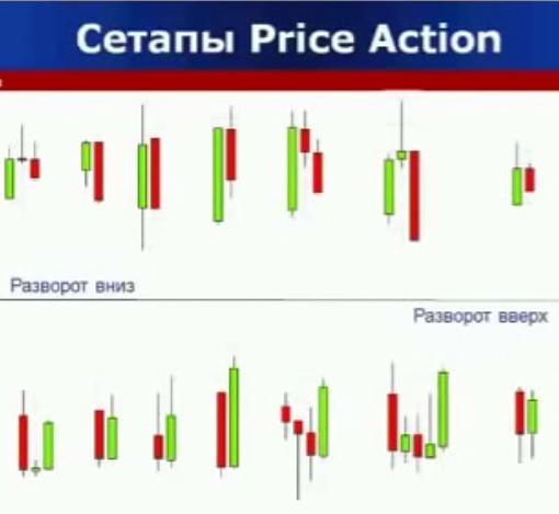 noutăți în opțiuni binare semnale de tranzacționare cu opțiuni binare plătite