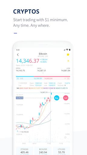 bitcoin pentru manechine)