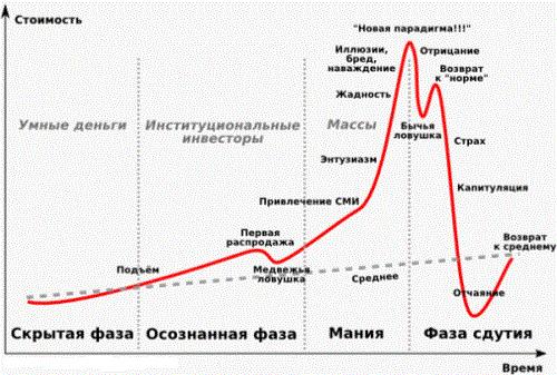 Ce se mai construieşte în România – ultimele tendinţe în piaţa construcţiilor