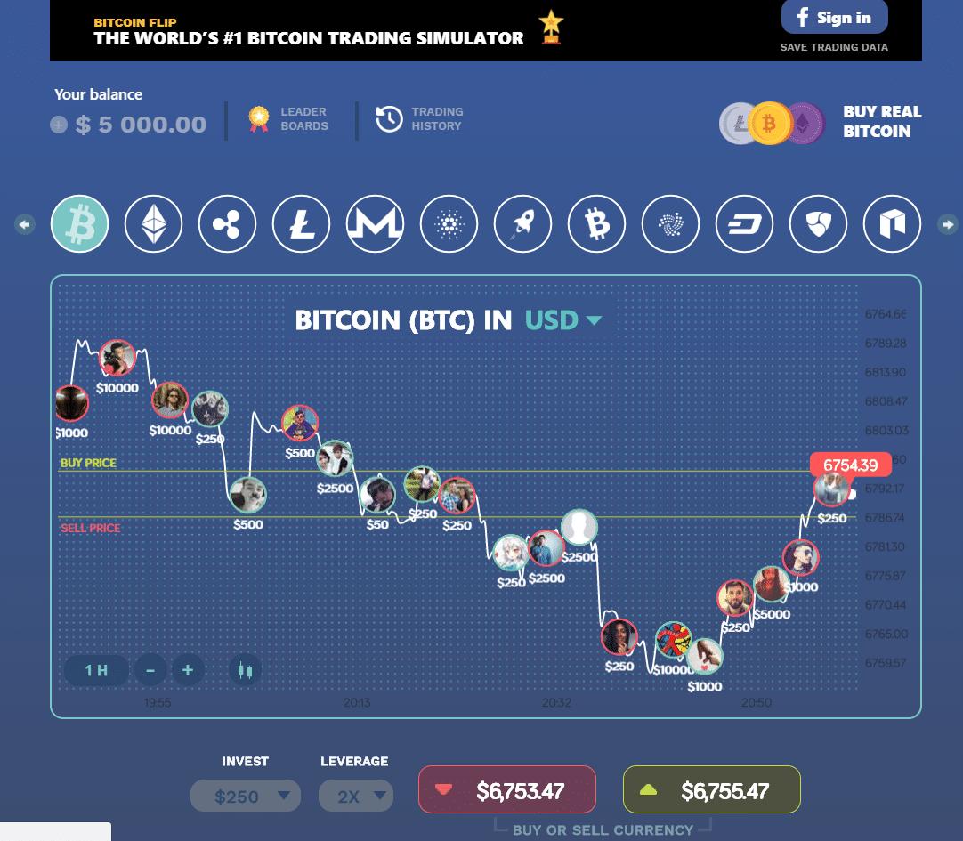 cum să faci fluctuații bitcoin)