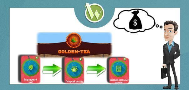 este posibil să faci bani pe internet fără investiții opțiuni binare pornire rapidă