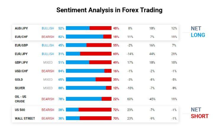 exemple de tranzacționare pe acțiuni ale comercianților japonezi)