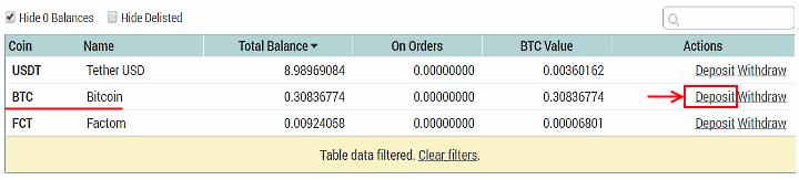 speculații cu privire la rata bitcoin