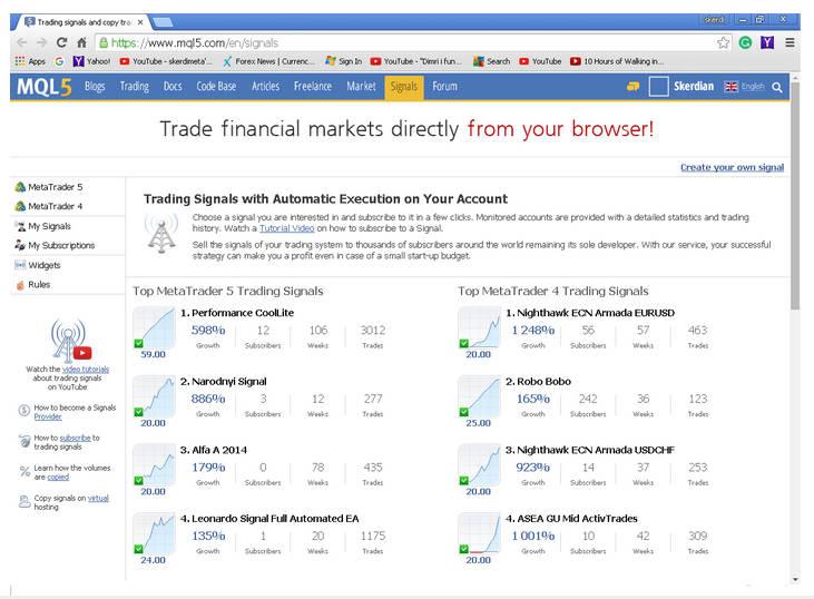 ecrane de comerț semnale de tranzacționare)