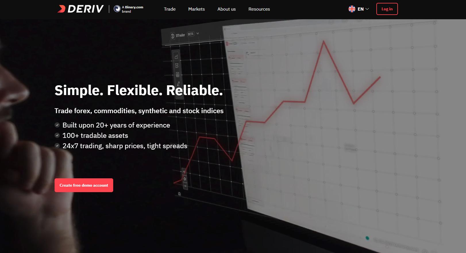 cea mai fiabilă platformă de tranzacționare)