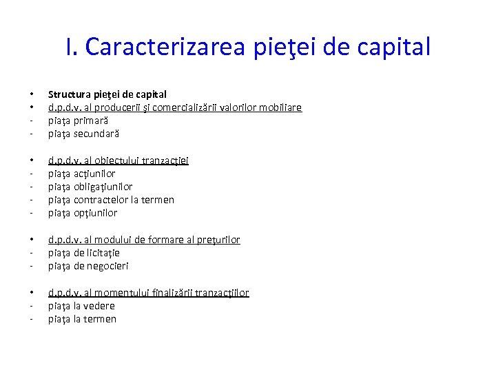structura pieței de opțiuni)
