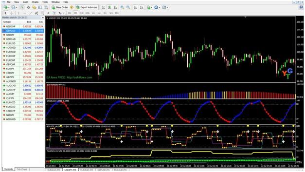 sistem de tranzacționare a acțiunilor de preț în opțiuni binare)