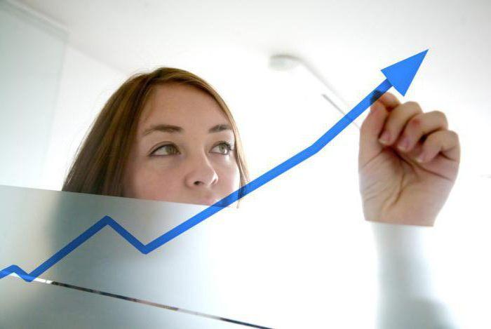 cum să deschizi o afacere pe internet fără investiții)