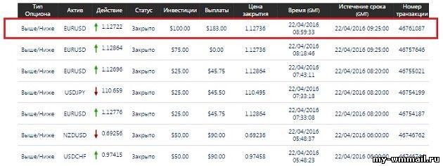 oameni care au câștigat cu adevărat bani pe opțiuni binare)