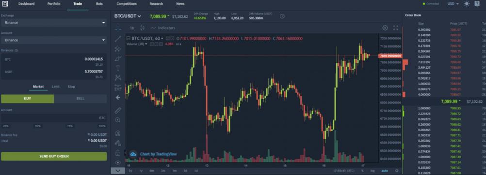 Opțiuni binare bitcoin oanda bitcoins, Opțiuni binare oanda