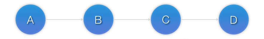 prompt de opțiuni binare dă- site- ul de bani pentru a câștiga