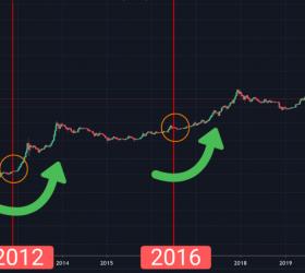 bitcoin câștiga)