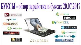 câștigând bani pe Internet pentru a finaliza sarcini)