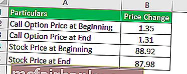 calculul prețului opțiunii