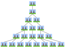 opțiuni binare wkpeda)
