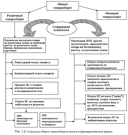 planul de afaceri al centrului de tranzacționare