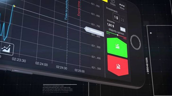 platforme profesionale de tranzacționare