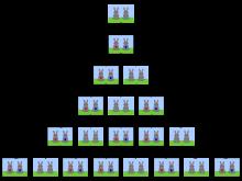 opțiuni binare wkpeda