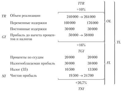 secretul câștigării de bani pe opțiuni binare
