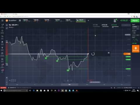 IQ Option | Tranzactionare Optiuni Binare | Broker licentiat & reglementat