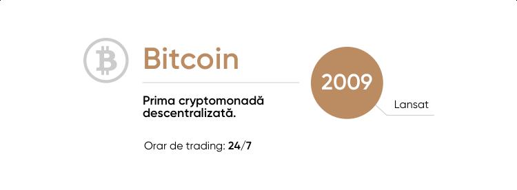 cum să începeți să investiți în bitcoin